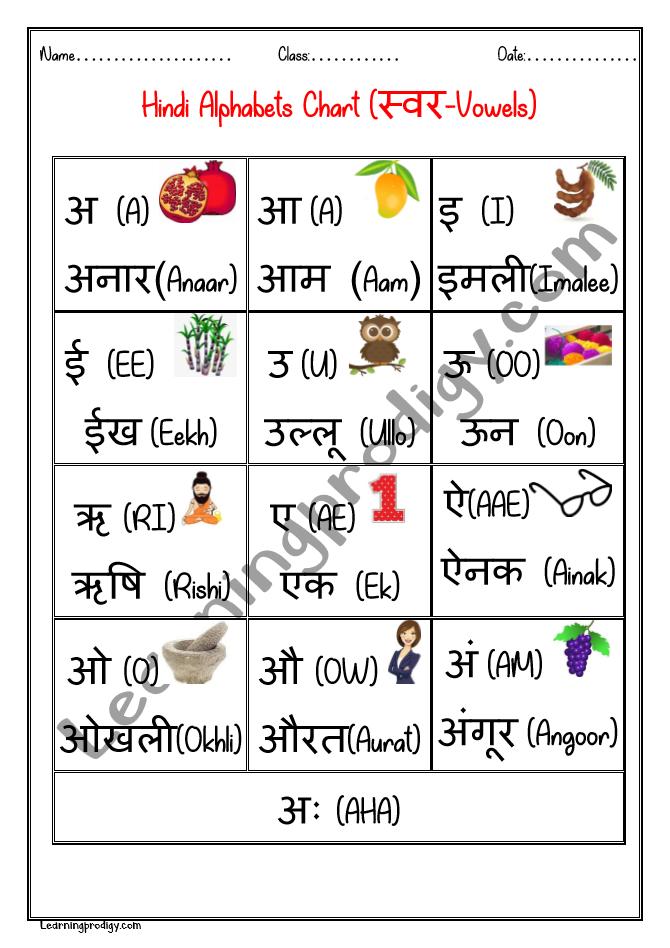 Hindi Swar|Vowel|Alphabet Chart With Pictures LearningProdigy Hindi,  Hindi Charts |